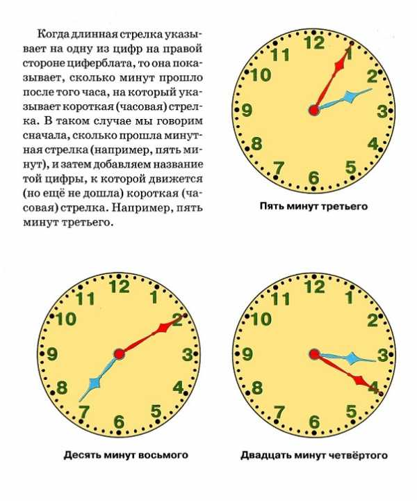 Как быстро и легко научить ребенка определять время?
