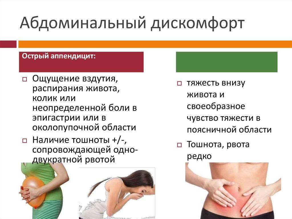 Опасные боли в животе при беременности