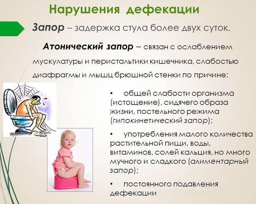 Энкопрез (недержание кала) у детей: причины, симптомы, лечение — онлайн-диагностика