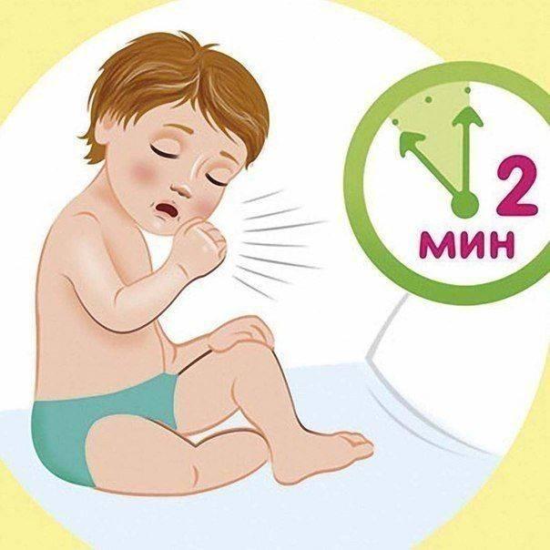 6 требований к выполнению лечебного массажа при кашле у ребёнка и советы педиатра