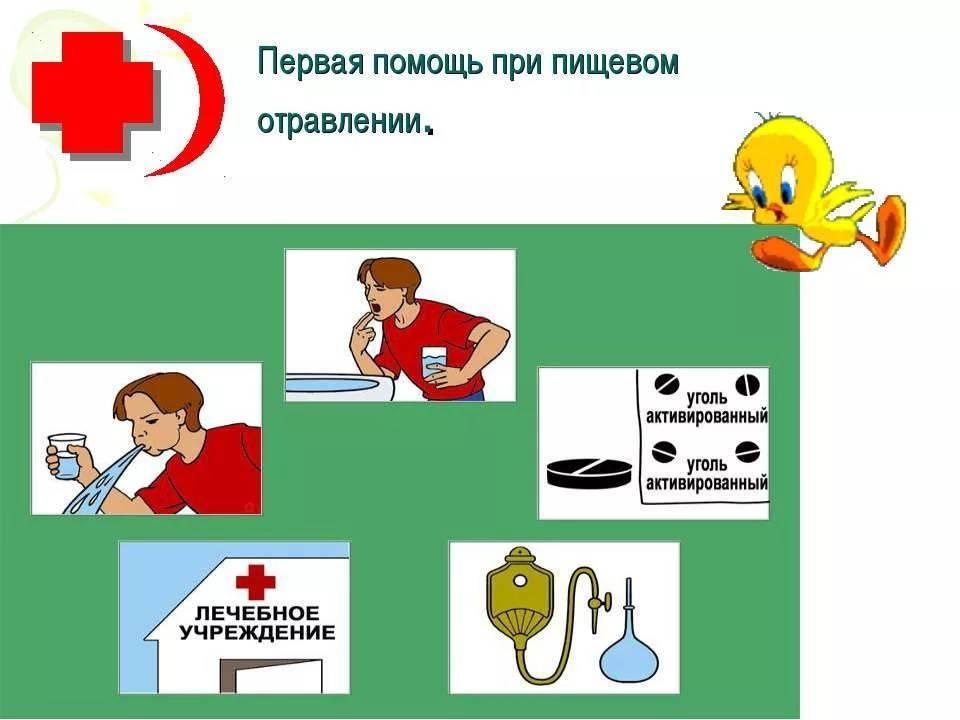 Интоксикация: стадии, причины и лечение | университетская клиника