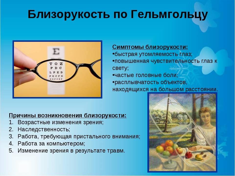 Виды и степени развития миопии - энциклопедия ochkov.net