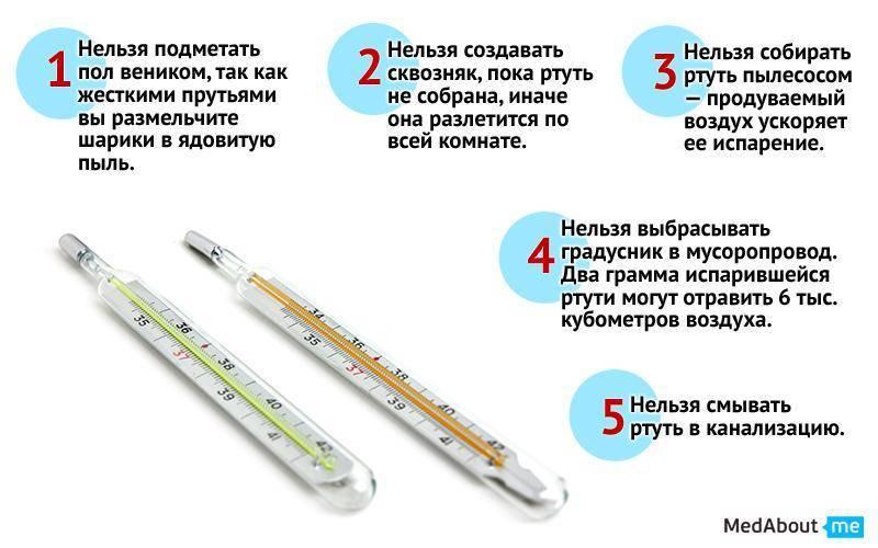 Чем и как правильно мерить температуру?