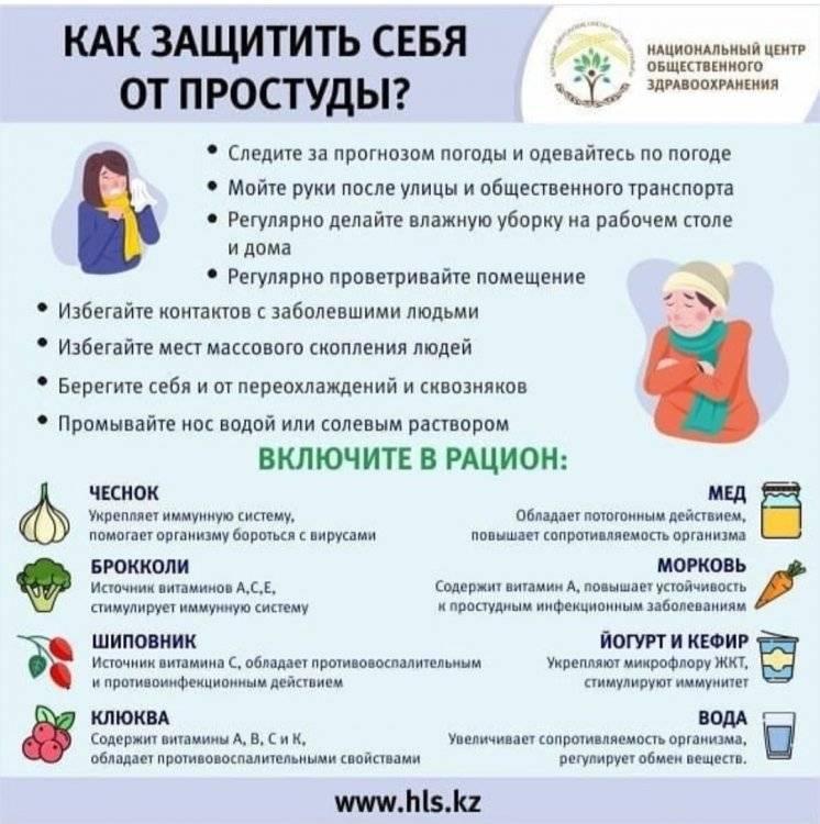Простыл ребенок! что делать и чем лечить простуду у детей? | компетентно о здоровье на ilive