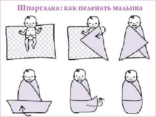 Как пеленать ребенка новорожденного: пошаговая инструкция с фото и видео