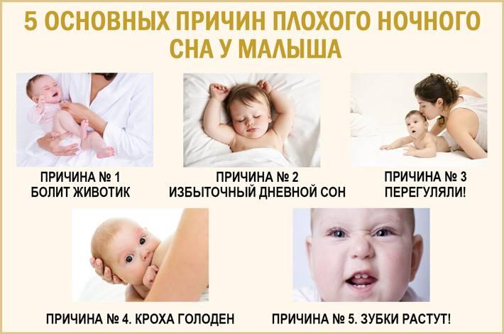 Во время сна потеет голова: симптом заболевания или особенность организма   клиника «гармония»