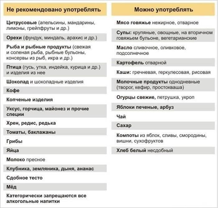 Диагностика аллергии. аллергологическое обследование. скрининг аллергенов