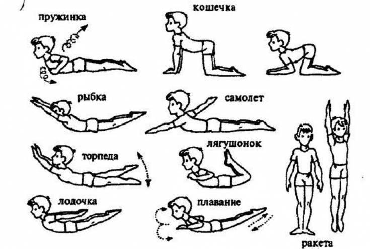 Гимнастика для ребенка 7, 8, 9, 10 месяцев: зарядка и упражнения для ползания, лфк для грудничков