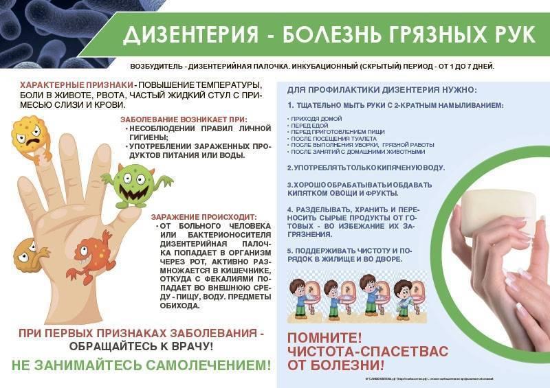 Профилактика острых кишечных инфекций у детей