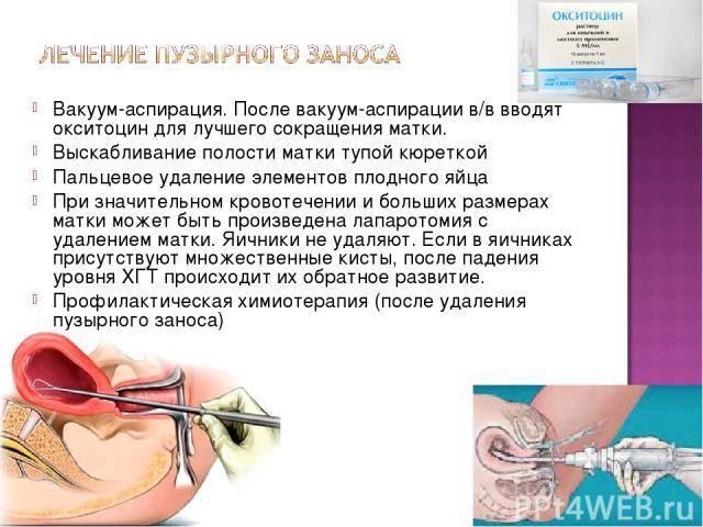 После чистки матки сколько идет кровь, какими должны быть выделения в норме, что считать патологией?