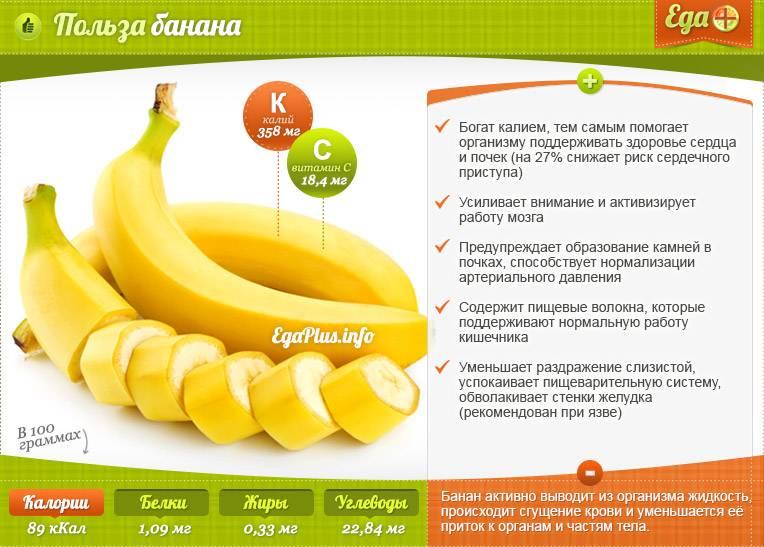 Бананы при грудном вскармливании: можно ли в первый месяц новорожденного