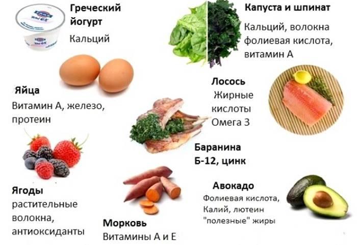 Питание во время беременности по неделям. рацион правильного питания в первом, 2 и 3 триместре - medside.ru