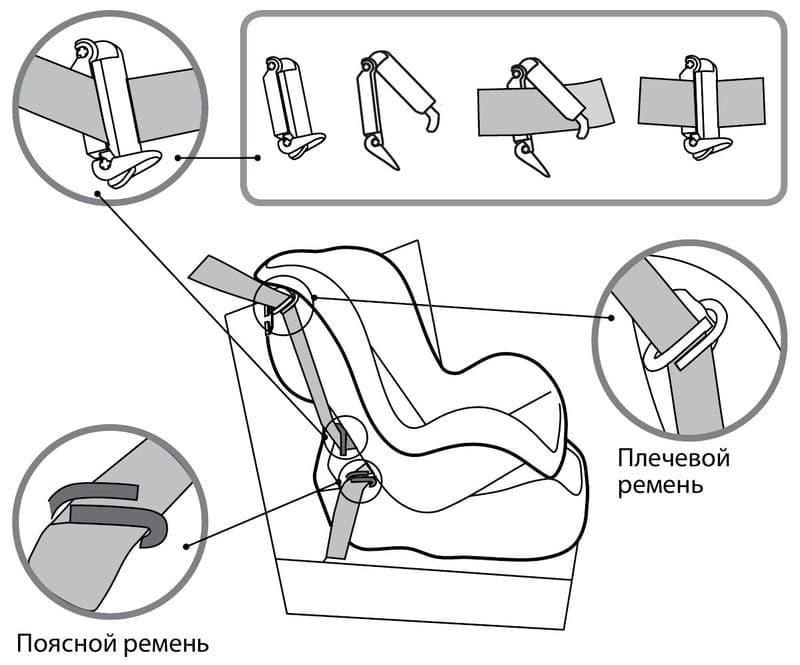 Где устанавливать детское автомобильное кресло - в 2020 году, можно ли, как закрепить