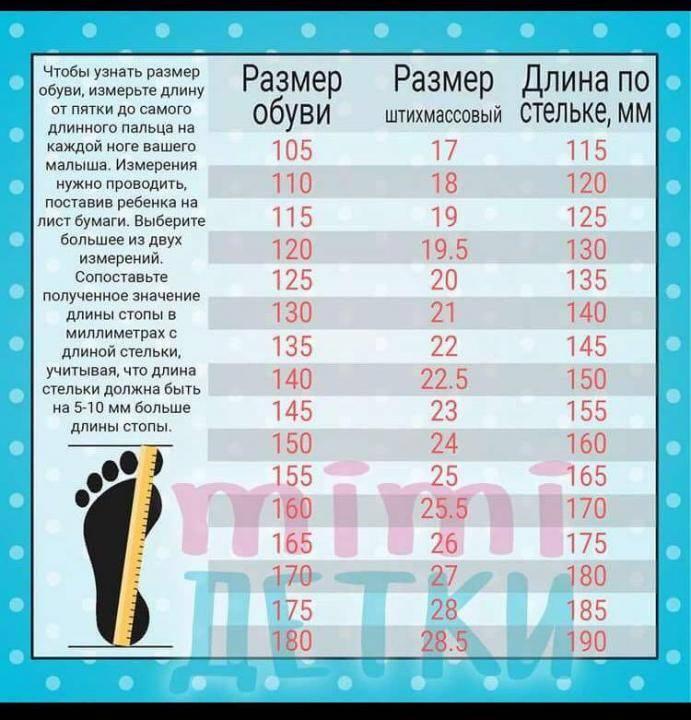 Размер ноги ребенка по возрасту - как правильно измерять ступню малыша, соответствие размерной сетки