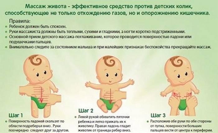 Запоры у кормящих мам