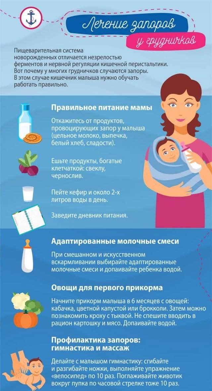 Запор у ребенка 2 месяца — виды и основные причины